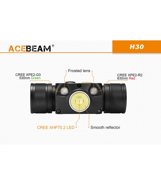 Acebeam H30 žibintuvėlis ant galvos