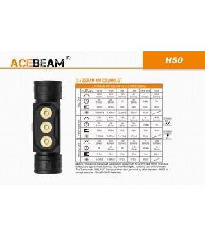 Acebeam H50 Osram žibintuvėlis