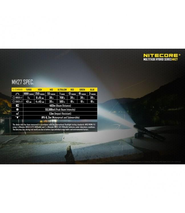 NITECORE MH27 žibintuvėlis
