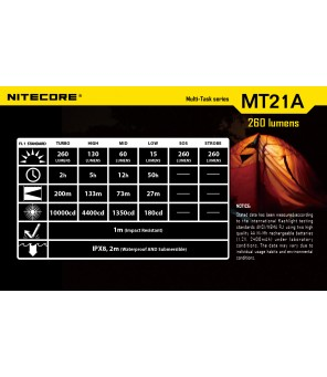 Nitecore MT21A žibintuvėlis